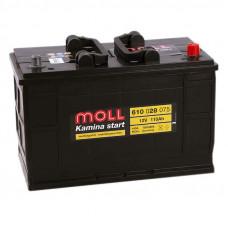 Аккумулятор MOLL Kamina 110JR 549