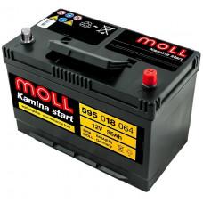 Аккумулятор MOLL Kamina 95JR 569