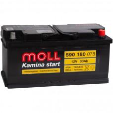 Аккумулятор MOLL Kamina 90SR