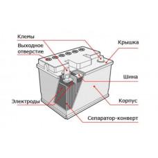 Аккумуляторная батареяная батарея 60Ач 540A CHRYSLER 71751141